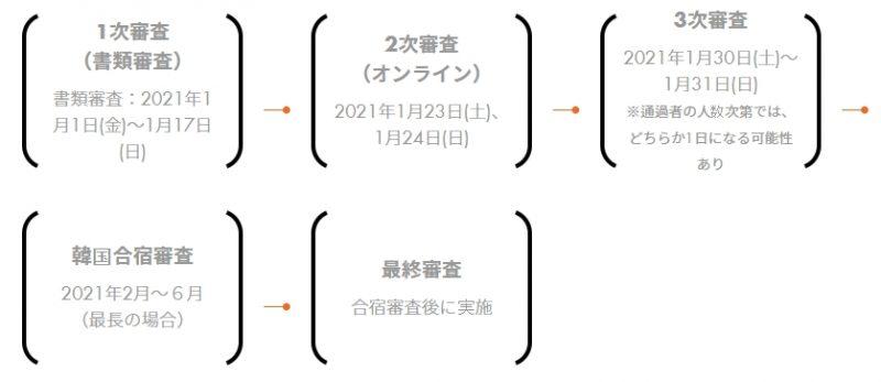 """""""&AUDITION""""(エンオーディション)審査スケジュール"""